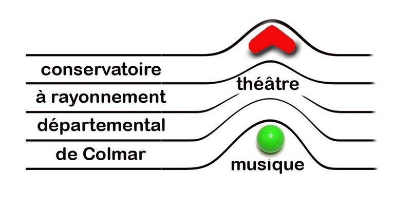 Le logo du conservatoire à rayonnement départemental de Colmar