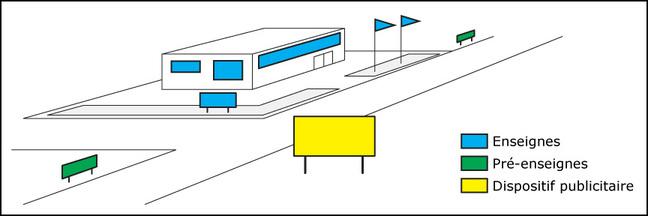 Schéma explicatif de la TLPE